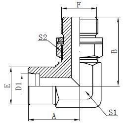 Cotul adaptoarelor hidraulice