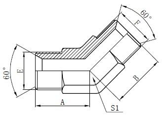 Fitinguri pentru tuburi industriale