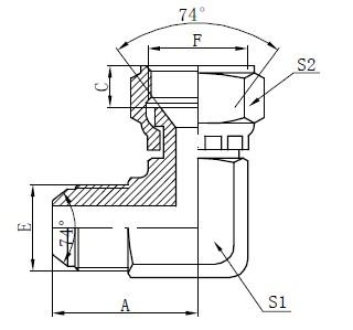 Conectori JIC Flat Face Connectors